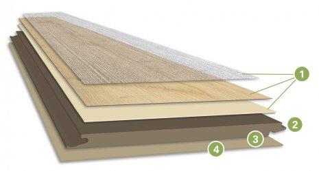 wineo PURLINE Bioboden Multi- Layer Produktaufbau Querschnitt